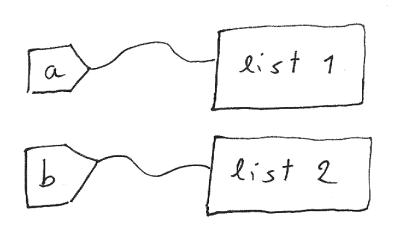 python lists how to create more lists